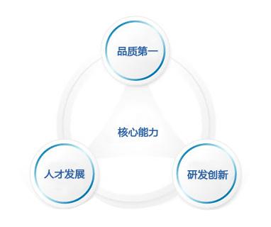 企业文化(图4)